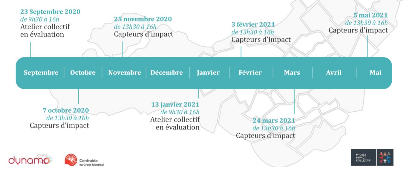 Activités du programme ÉvalPIC